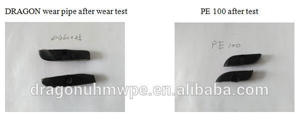 Samples before wear test